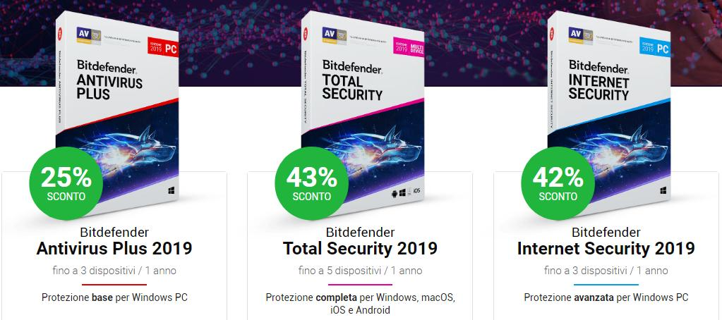 Bitdefender Antivirus & Internet Security
